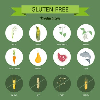 gluten-frei-lebensmittel-ratgeber-greenstories