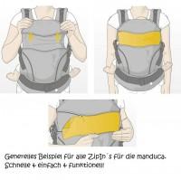 Vorschau: ZipIn - mehrfacher farblicher Reißverschlusseinsatz